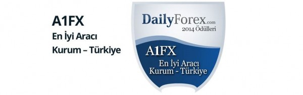 A1 capital forex