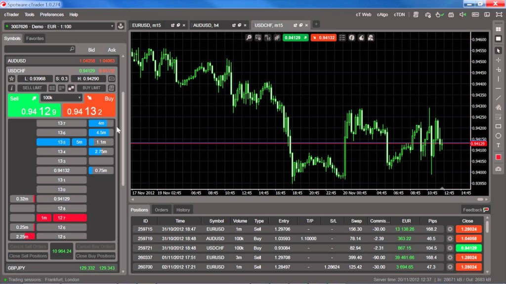 Iforex forex trading tl