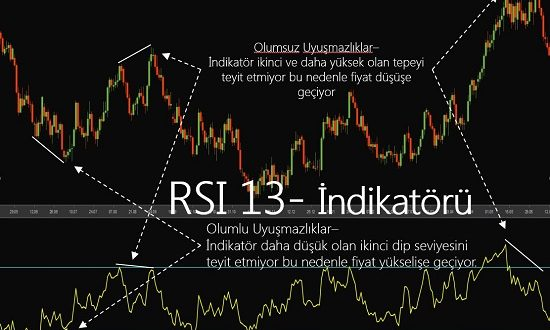 Opinion you Rsi indikatörü nedir remarkable