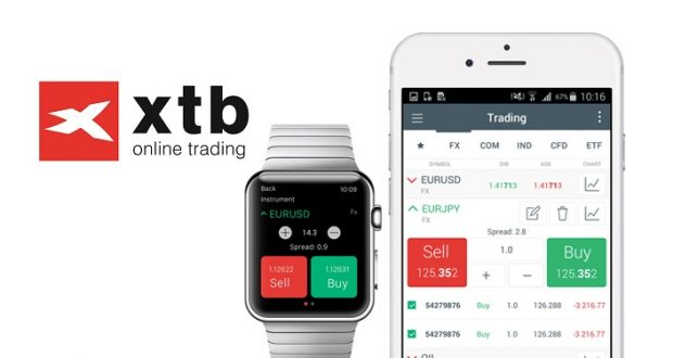 Xtb forex broker review